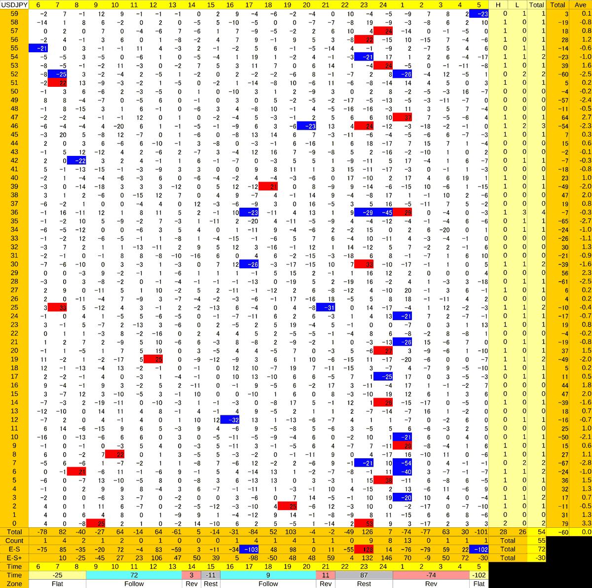 20201201_HS(1)USDJPY
