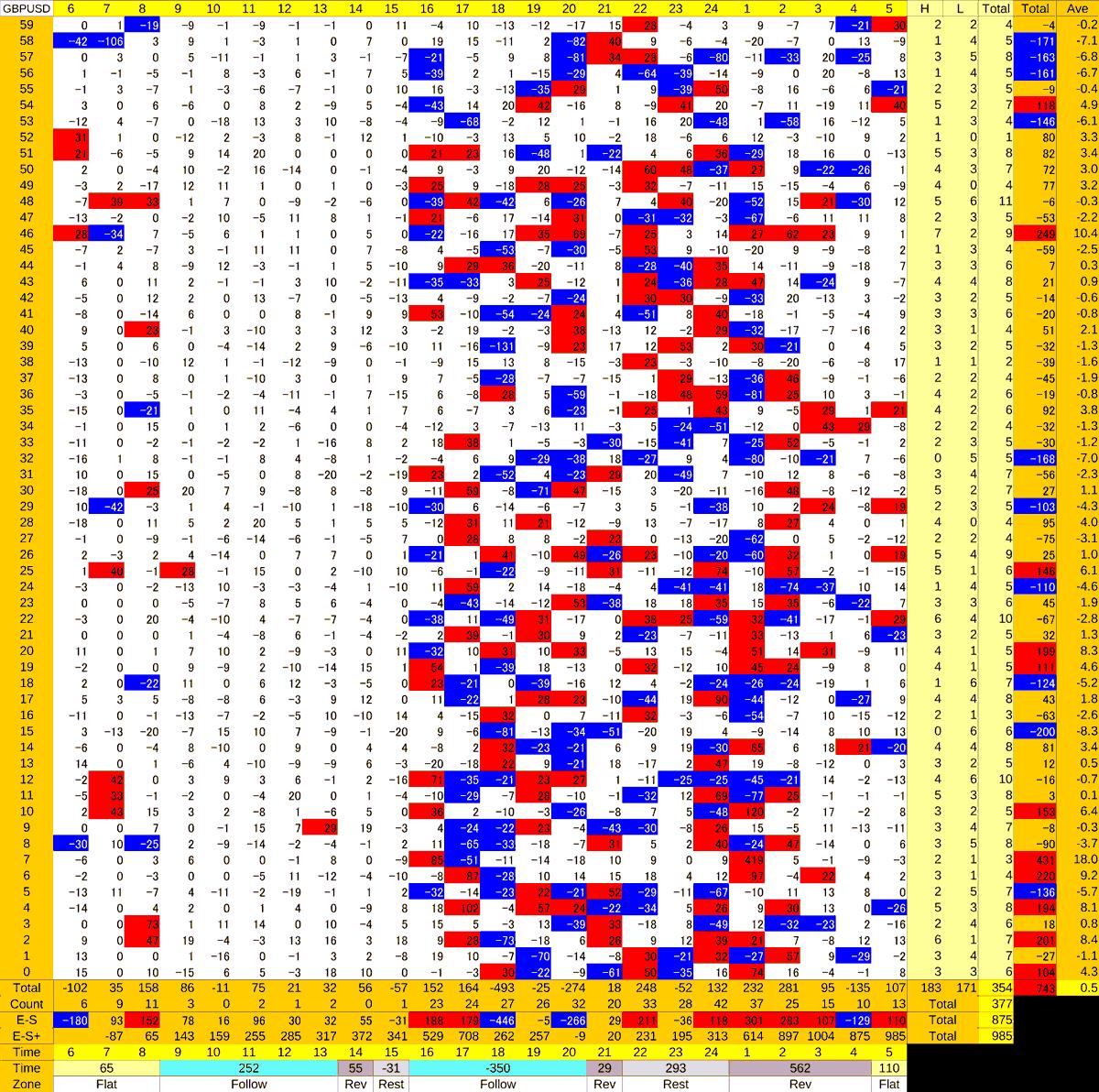20201201_HS(2)GBPUSD