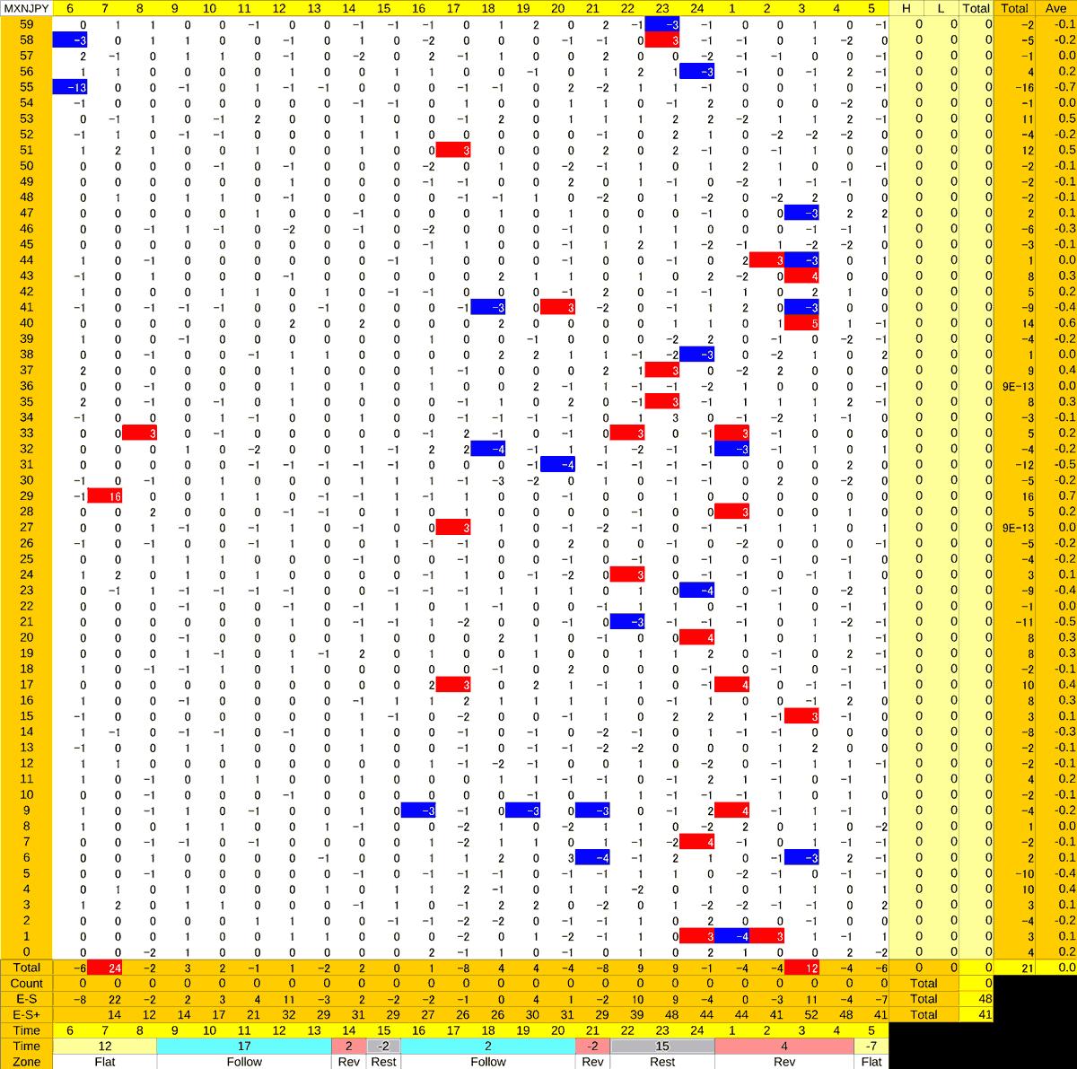 20201201_HS(3)MXNJPY