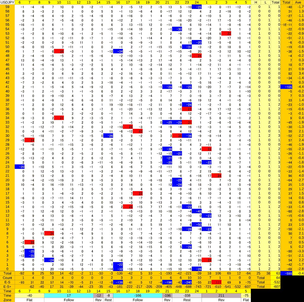20201203_HS(1)USDJPY