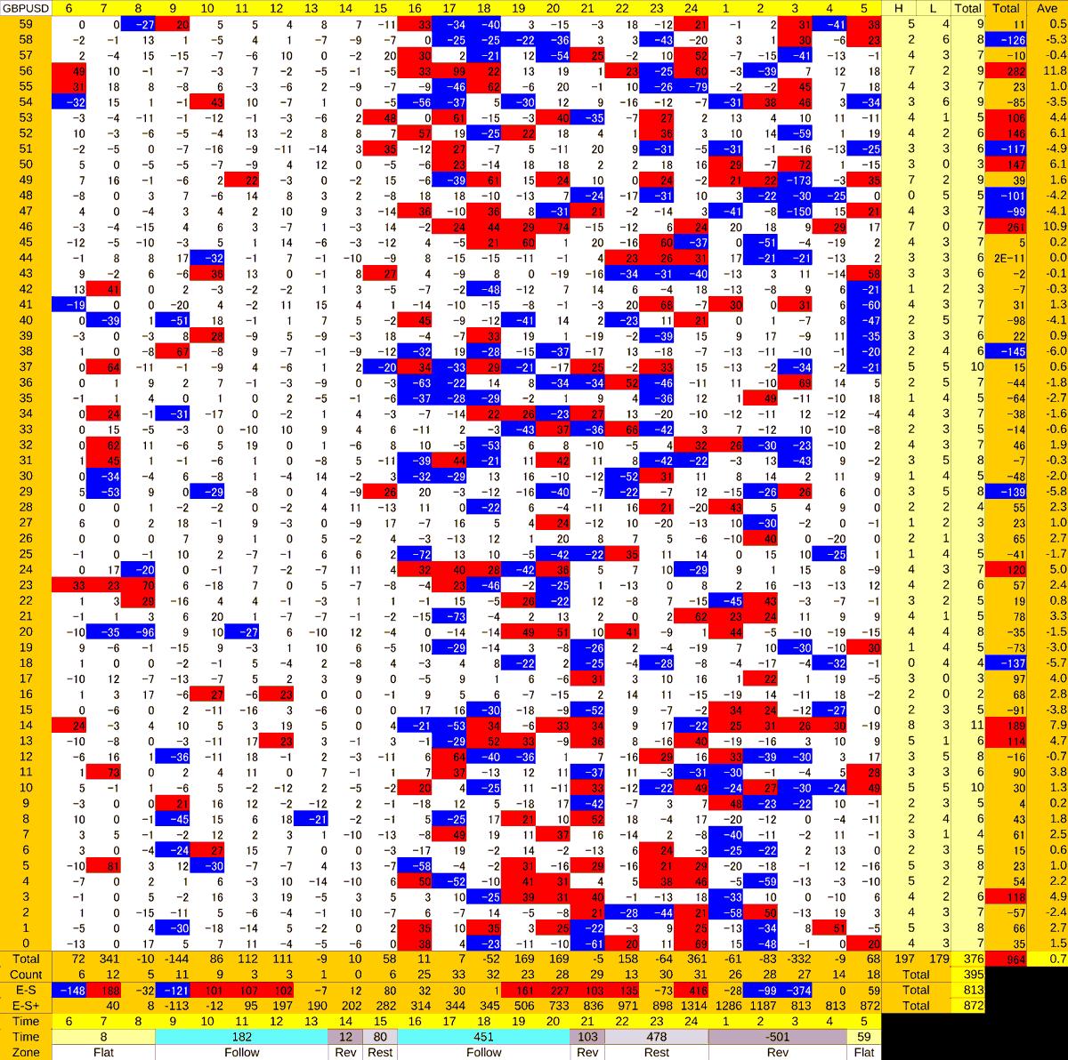 20201203_HS(2)GBPUSD