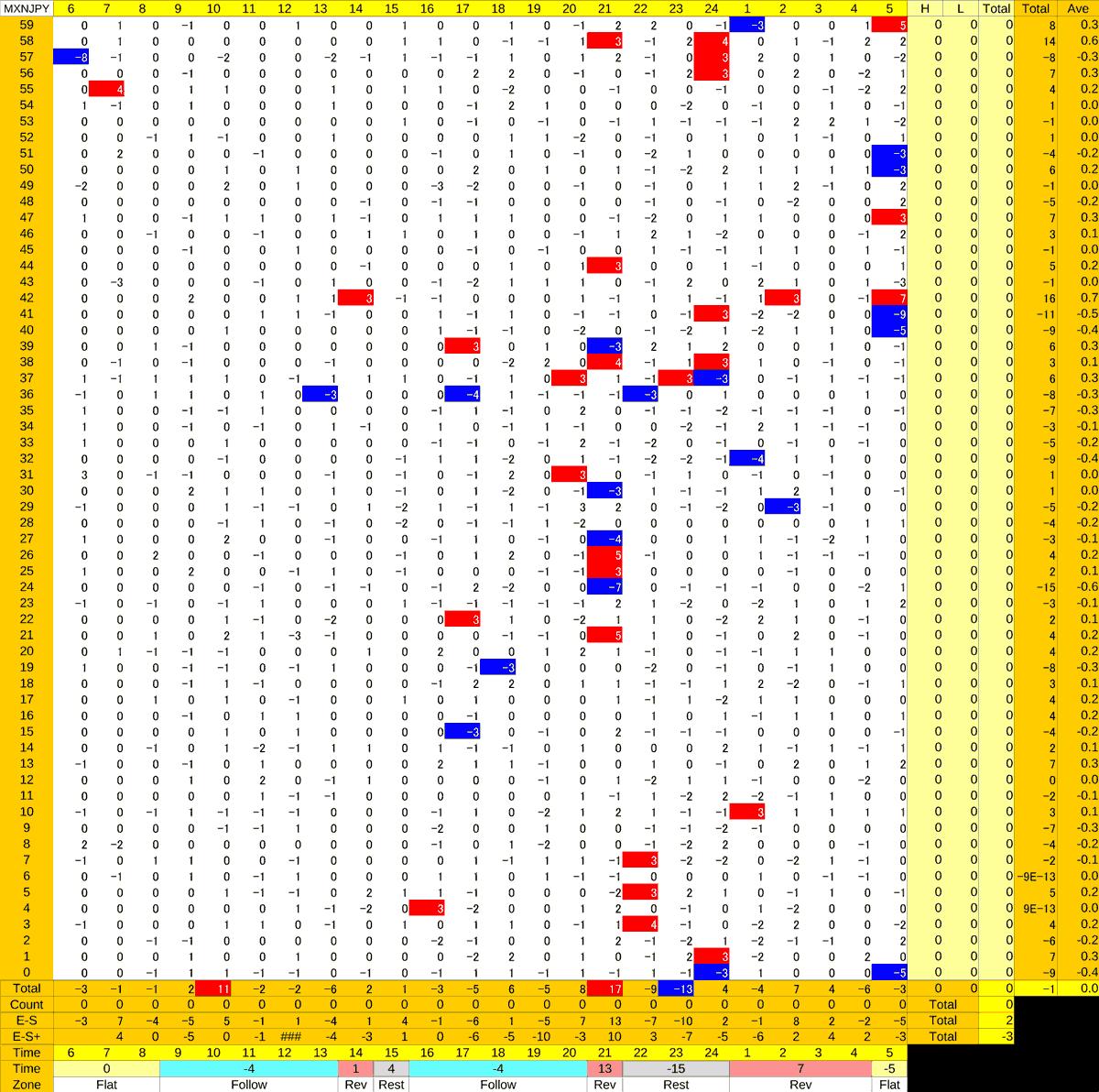 20201203_HS(3)MXNJPY