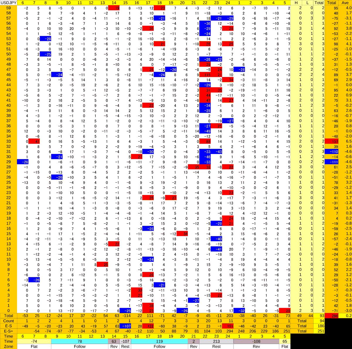 20201204_HS(1)USDJPY