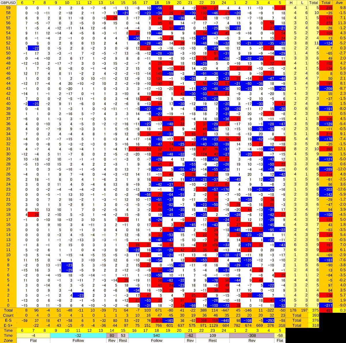20201204_HS(2)GBPUSD