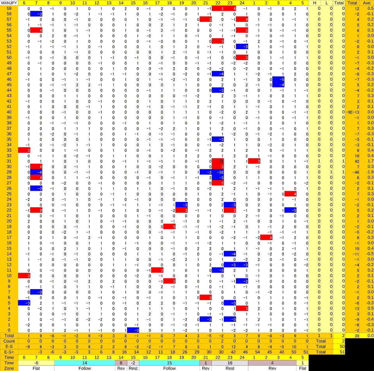 20201204_HS(3)MXNJPY