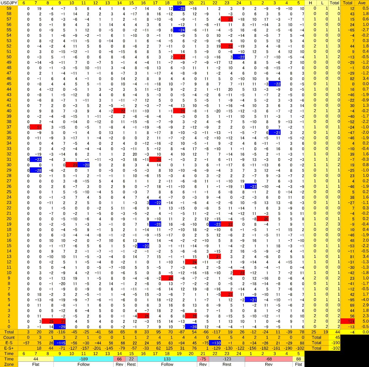 20201207_HS(1)USDJPY