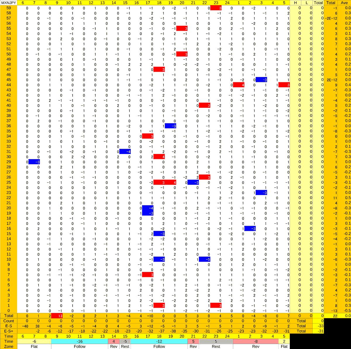20201207_HS(3)MXNJPY