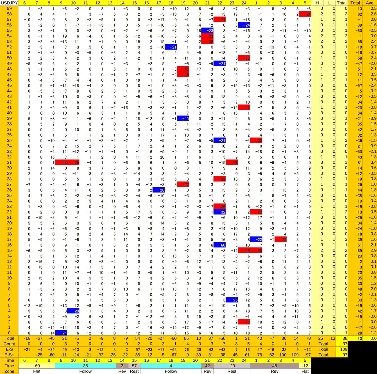 20201208_HS(1)USDJPY