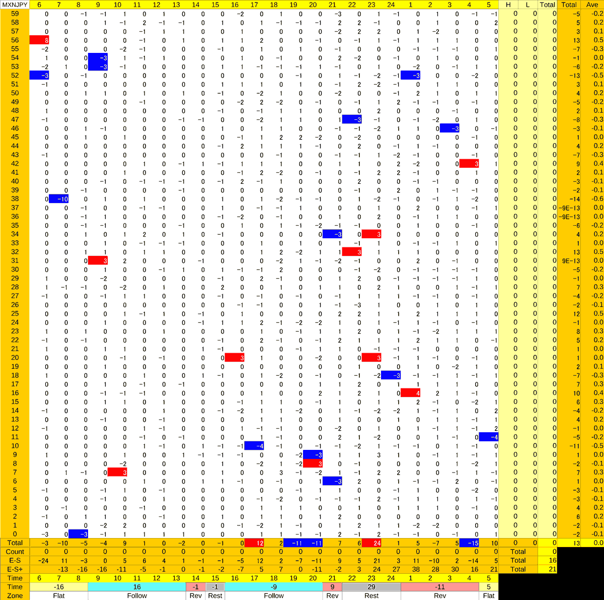 20201208_HS(3)MXNJPY