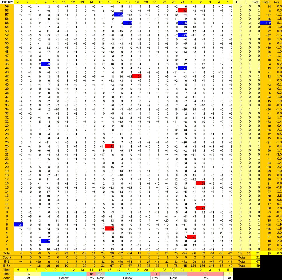 20201209_HS(1)USDJPY