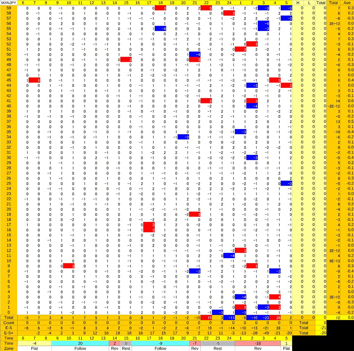20201209_HS(3)MXNJPY