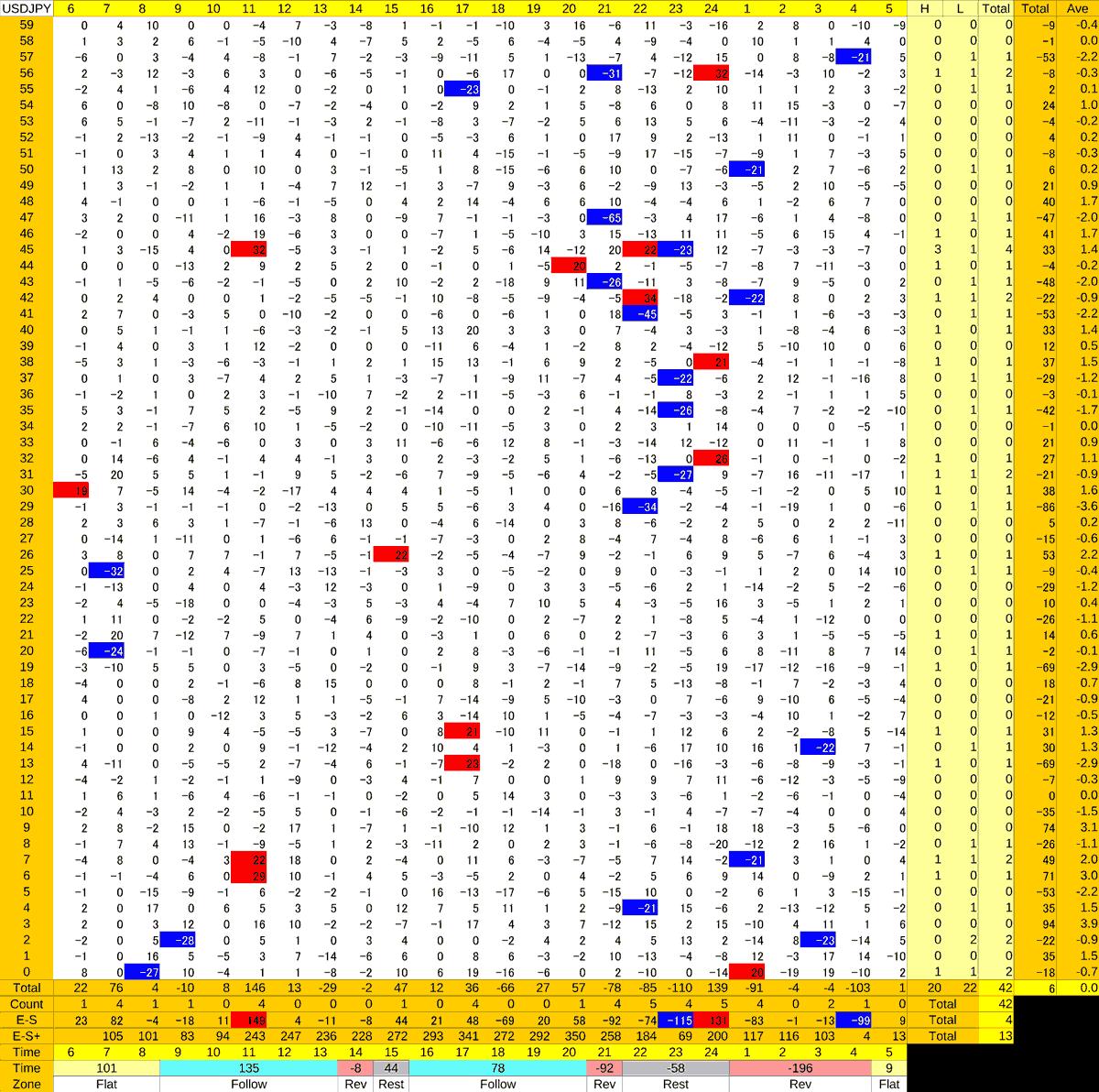 20201210_HS(1)USDJPY
