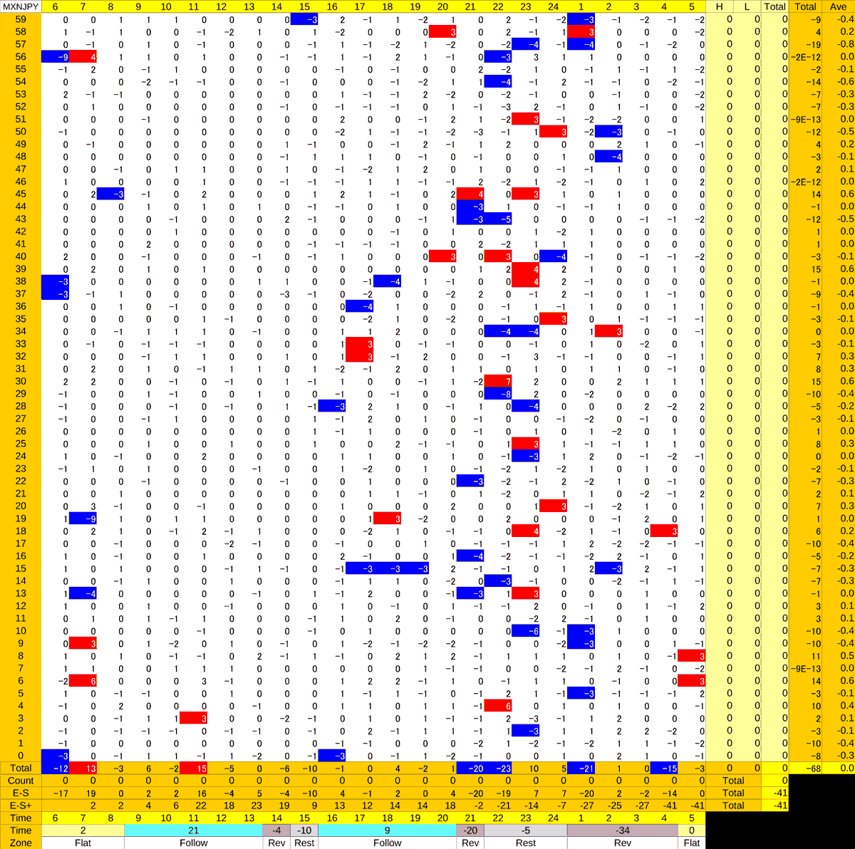 20201210_HS(3)MXNJPY