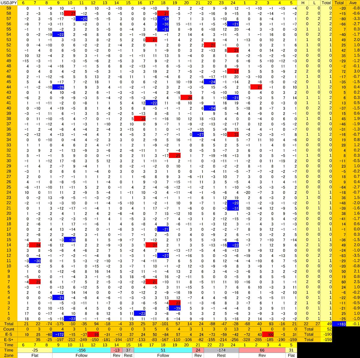 20201211_HS(1)USDJPY