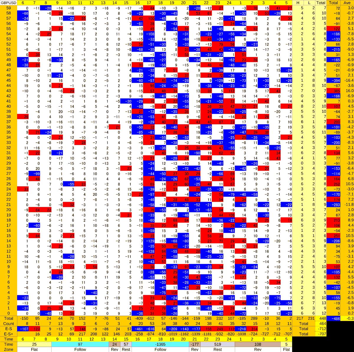 20201211_HS(2)GBPUSD