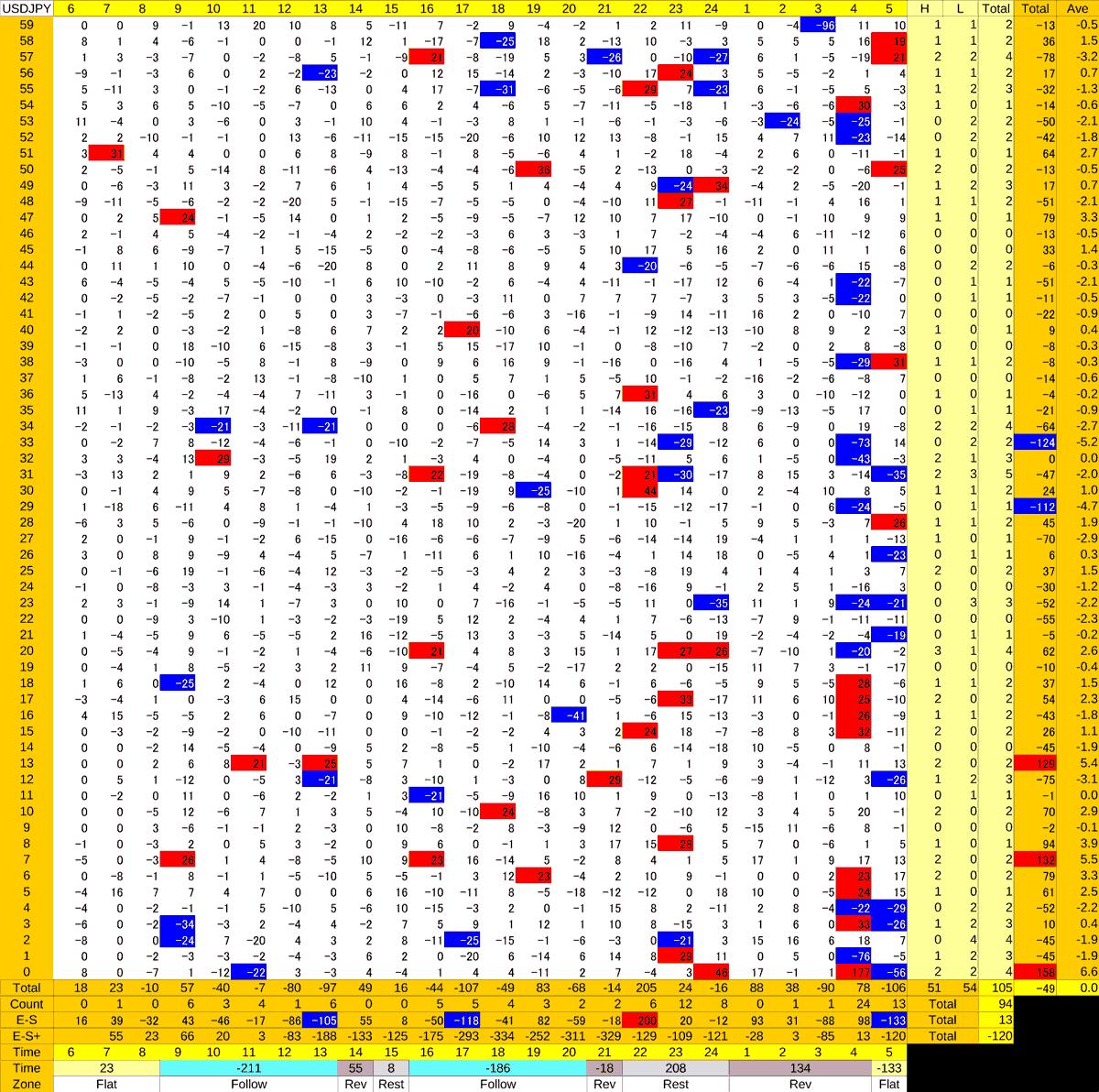 20201216_HS(1)USDJPY