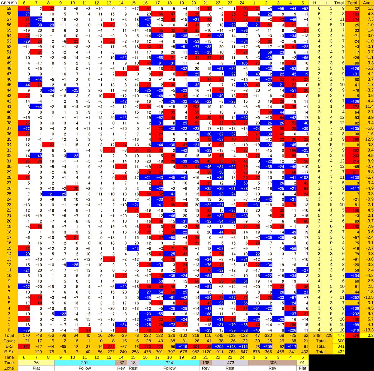 20201216_HS(2)GBPUSD