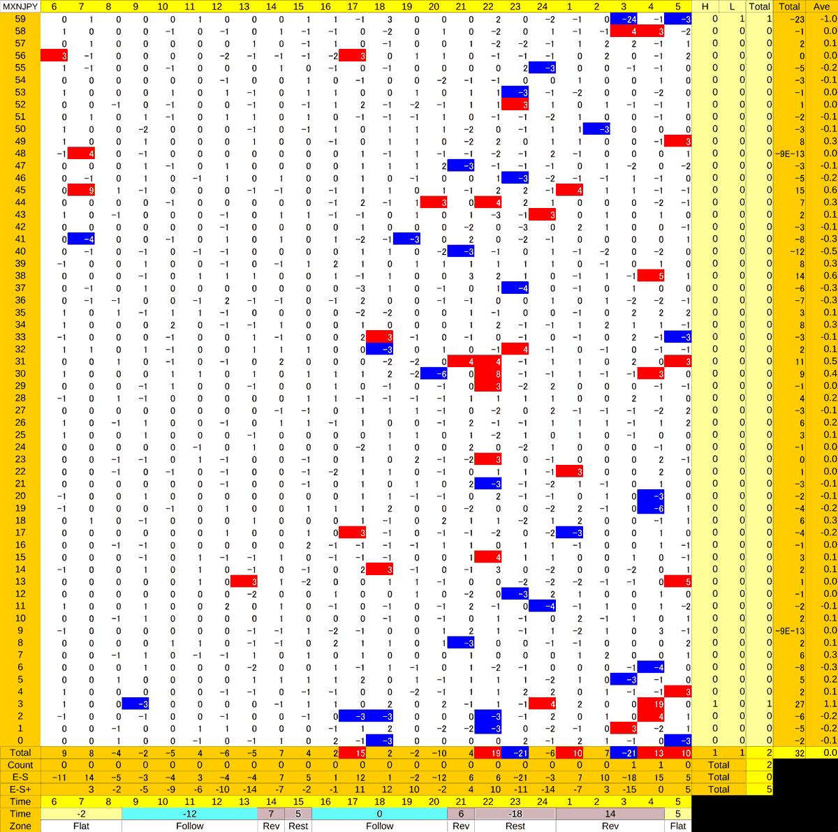 20201216_HS(3)MXNJPY
