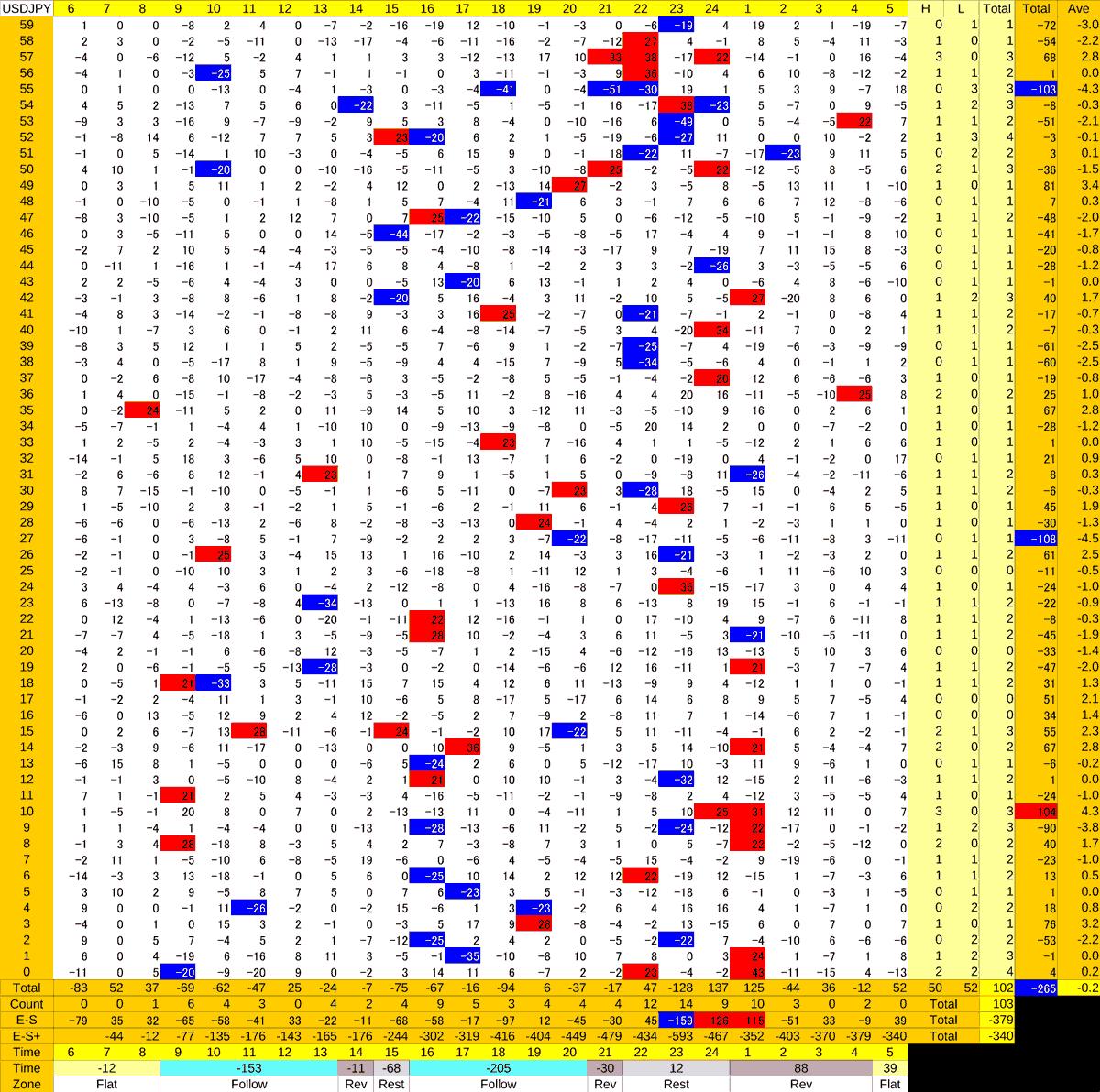 20201217_HS(1)USDJPY