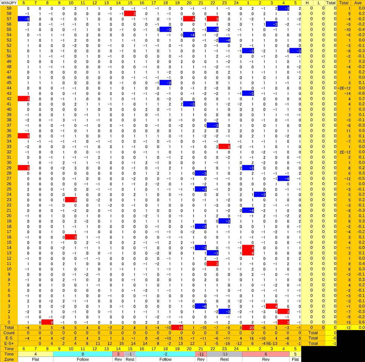 20201217_HS(3)MXNJPY