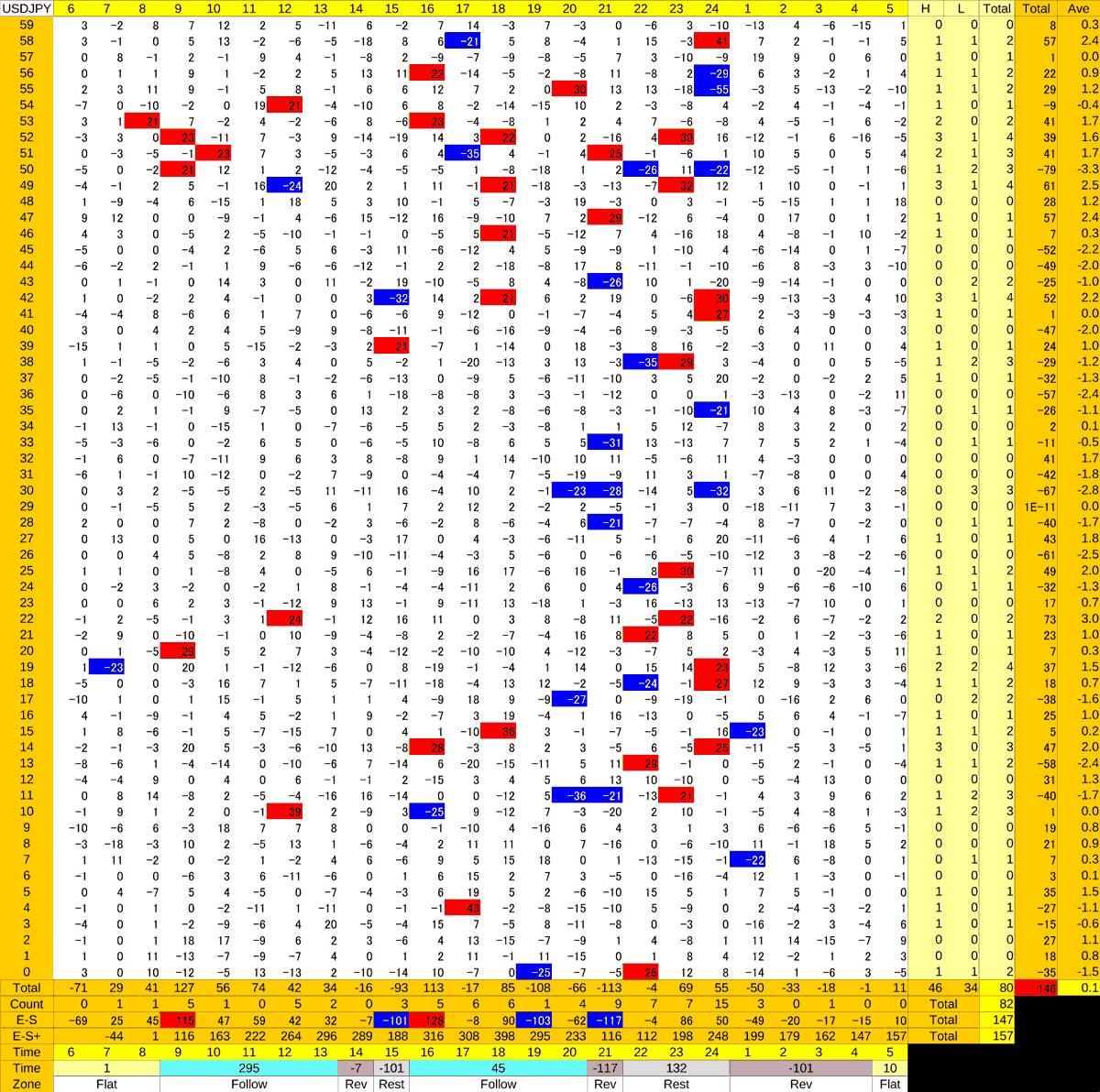 20201218_HS(1)USDJPY