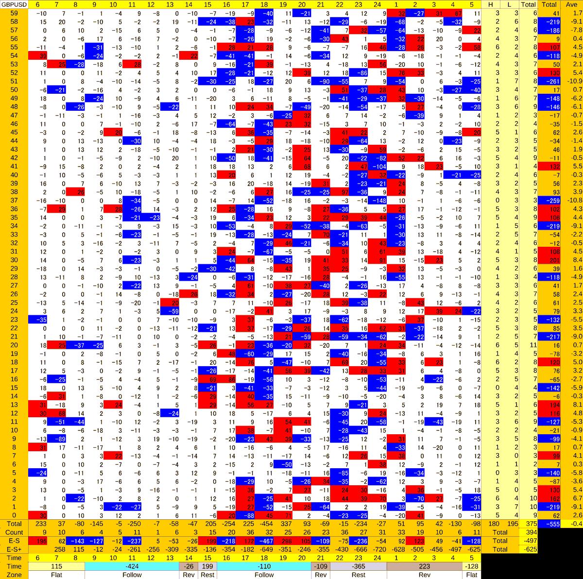 20201218_HS(2)GBPUSD