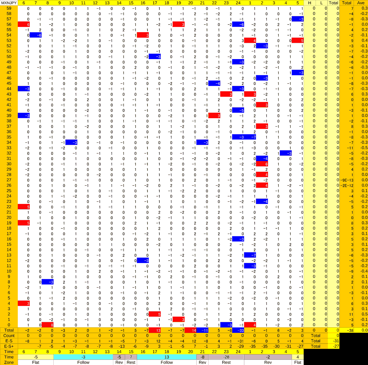 20201218_HS(3)MXNJPY