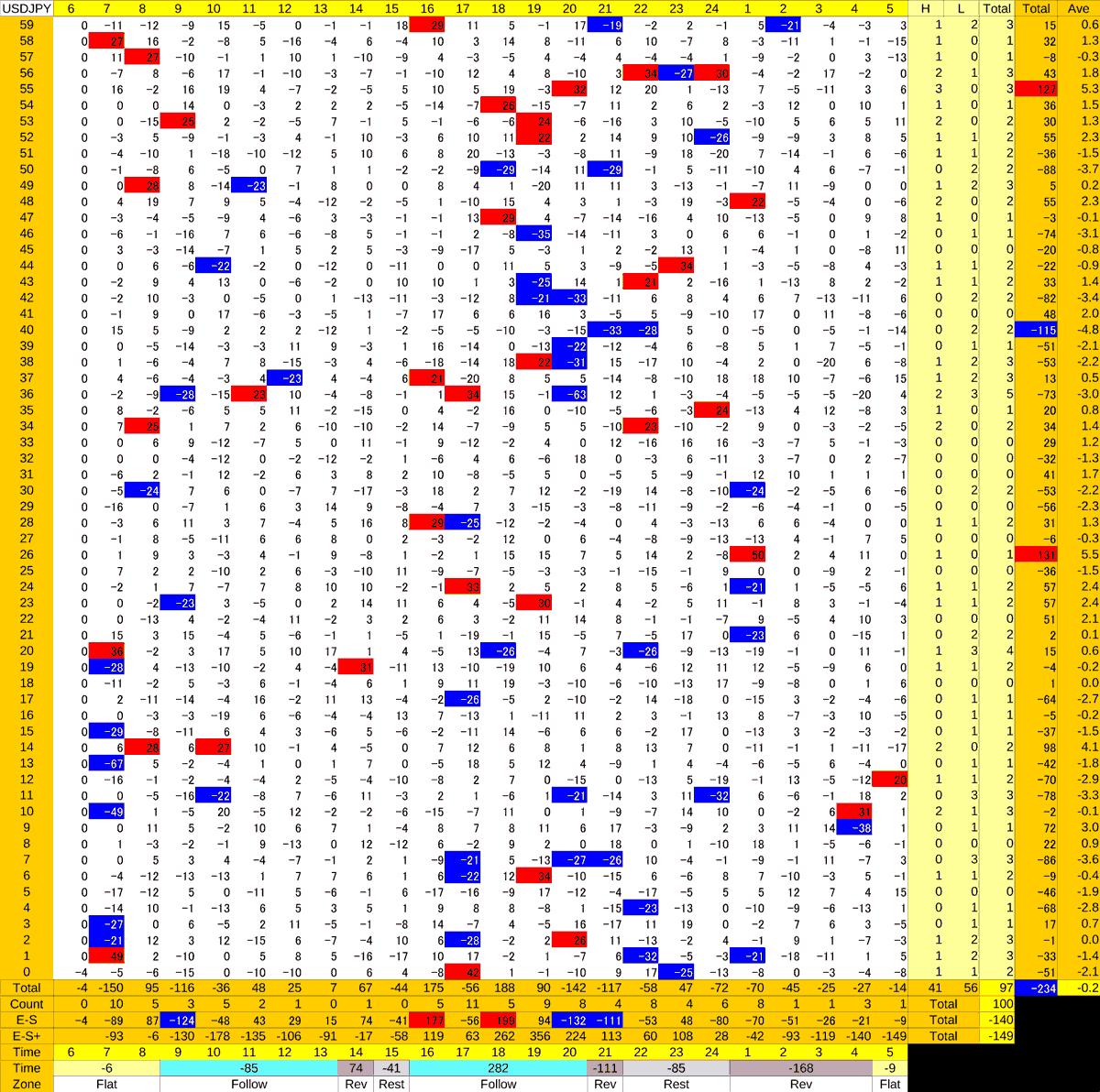 20201221_HS(1)USDJPY