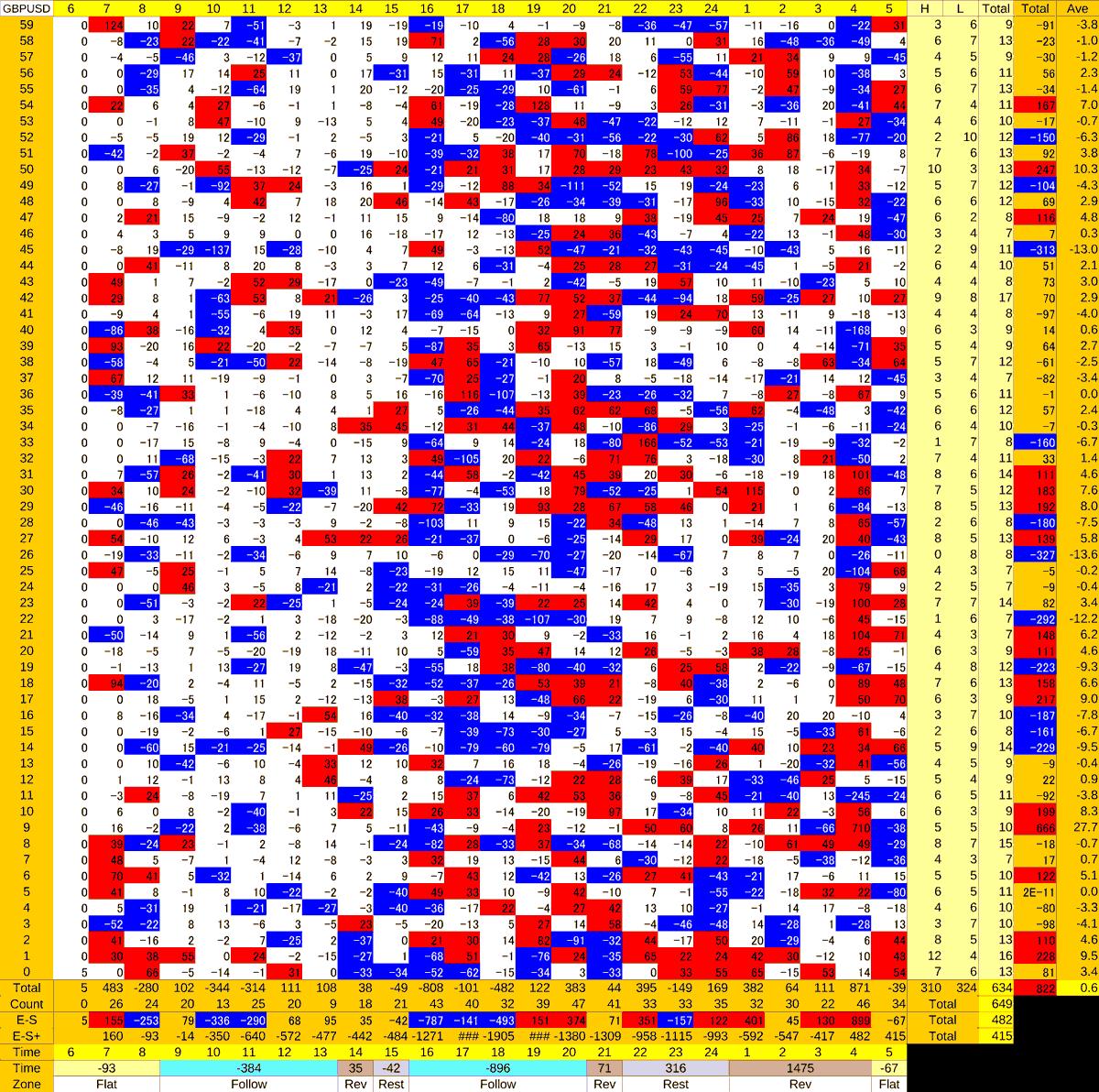 20201221_HS(2)GBPUSD