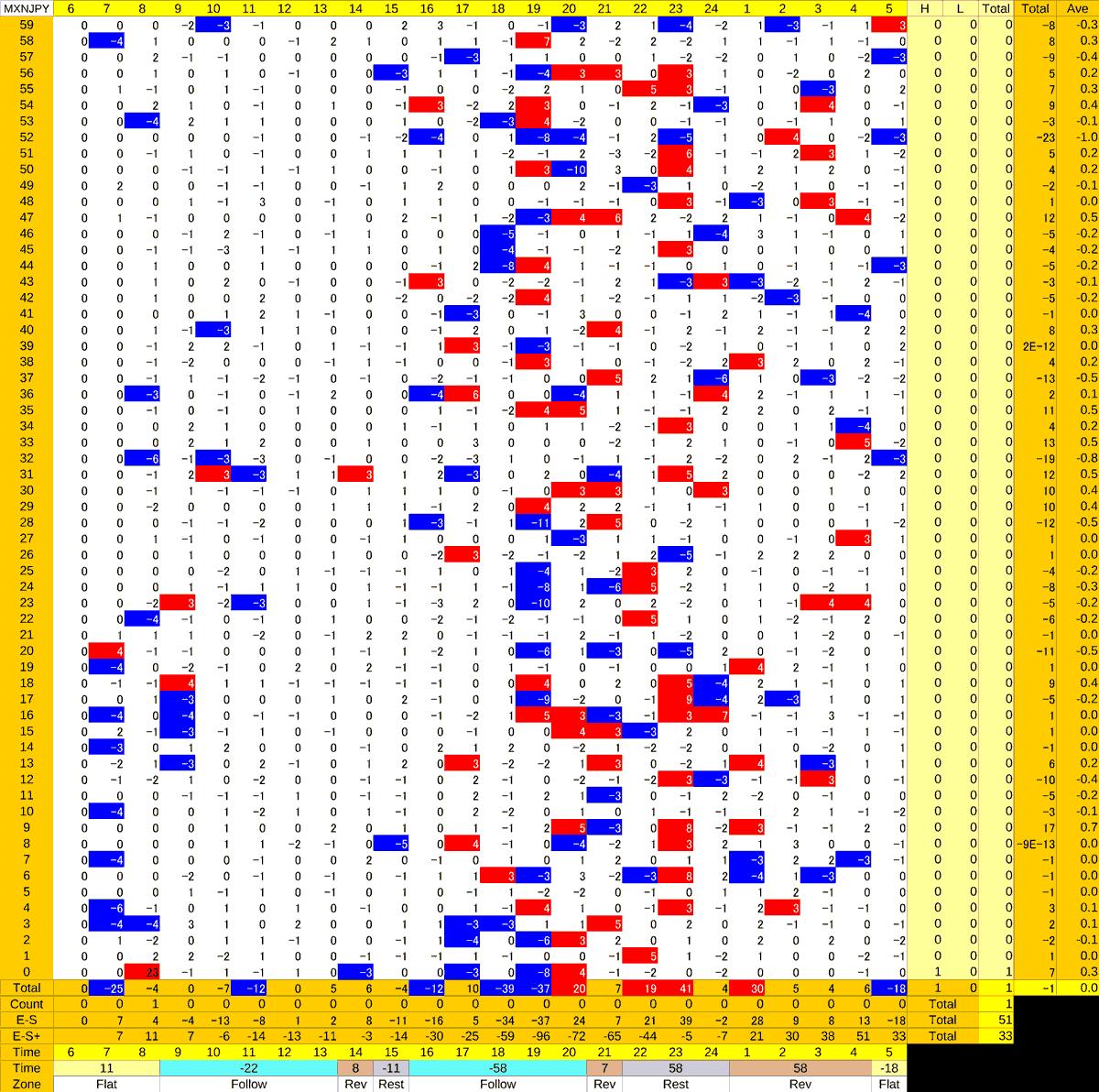 20201221_HS(3)MXNJPY