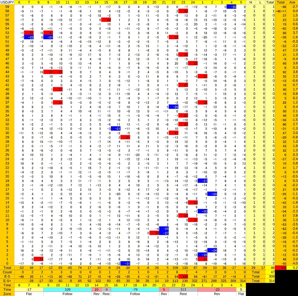 20201222_HS(1)USDJPY
