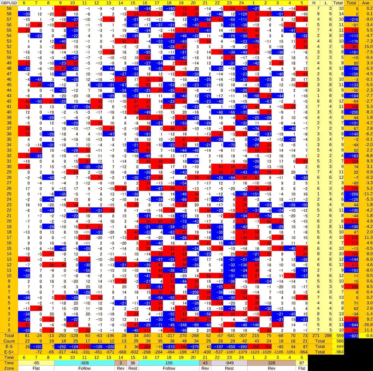 20201222_HS(2)GBPUSD