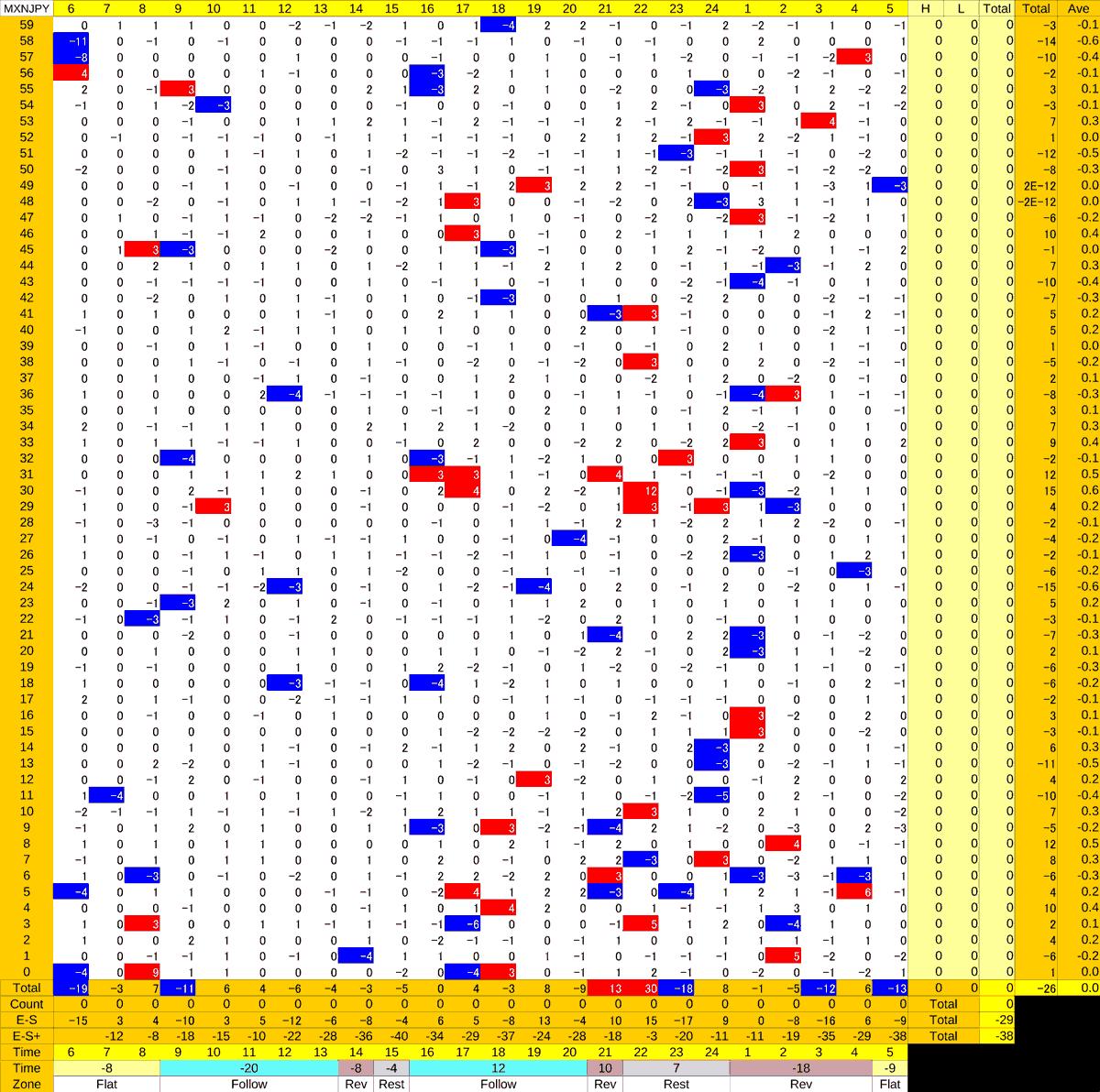 20201222_HS(3)MXNJPY