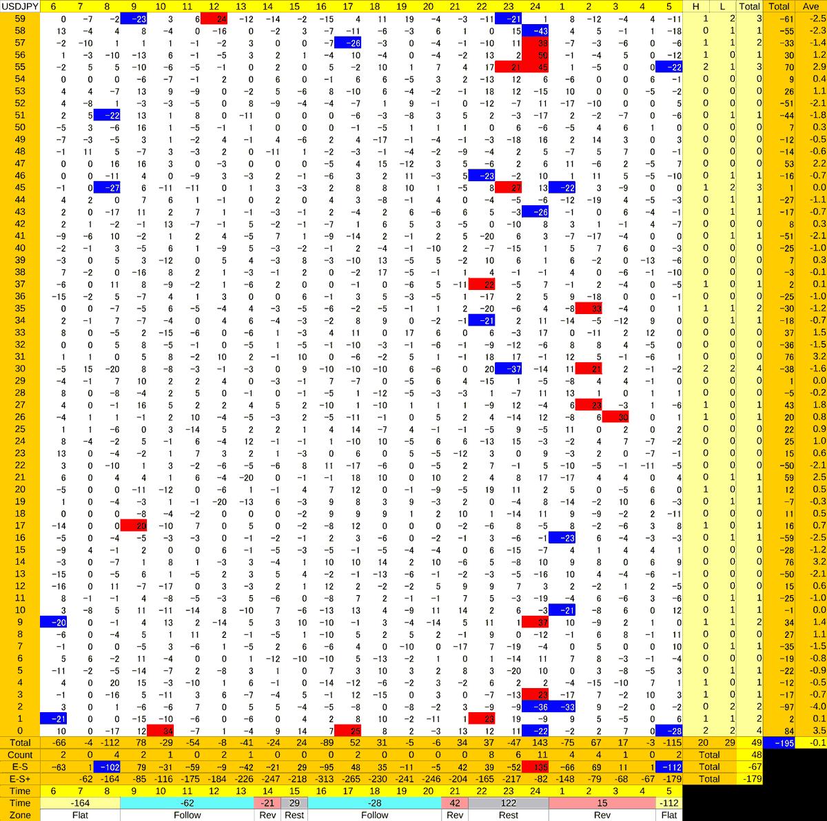 20201223_HS(1)USDJPY