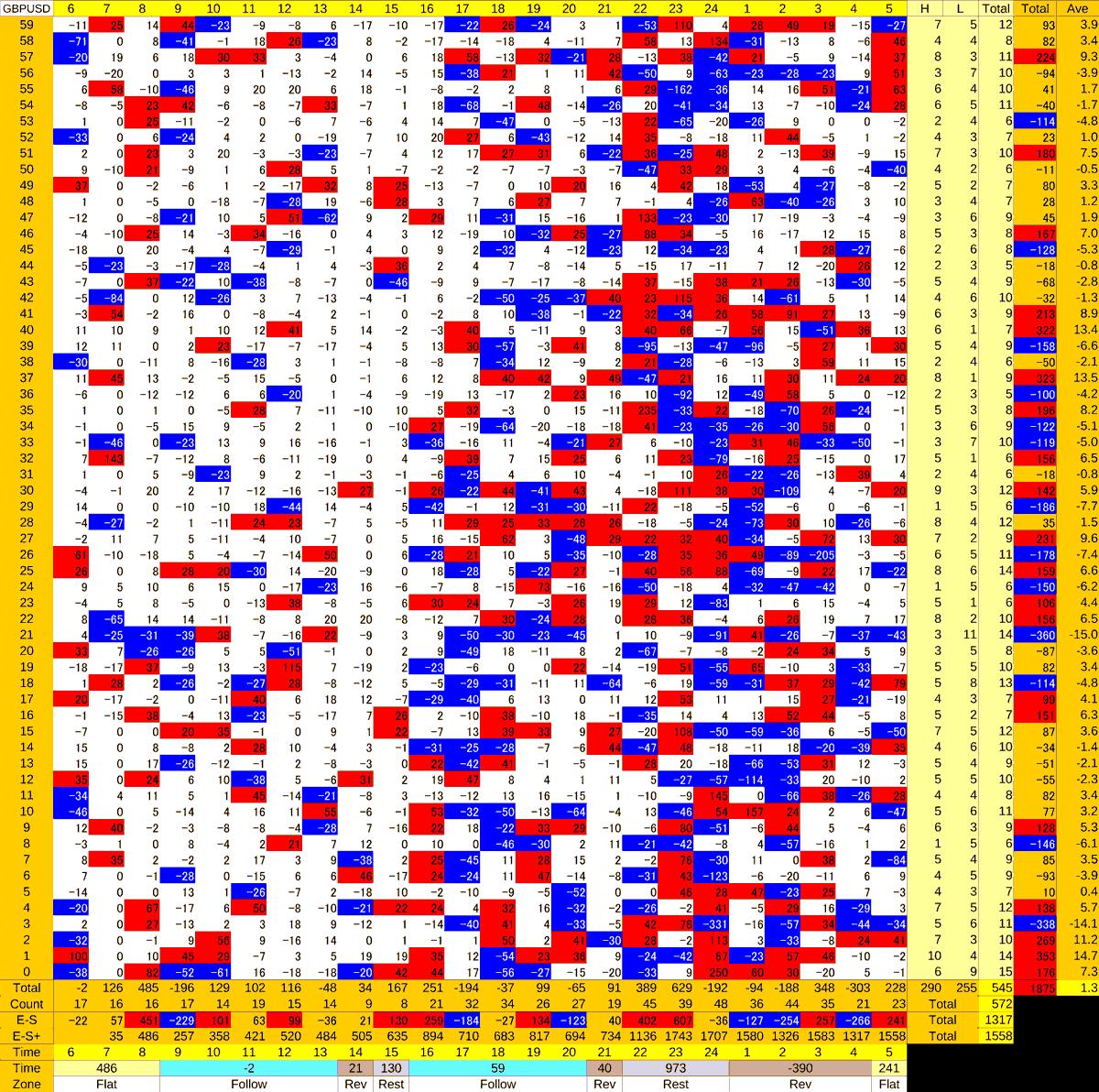 20201223_HS(2)GBPUSD