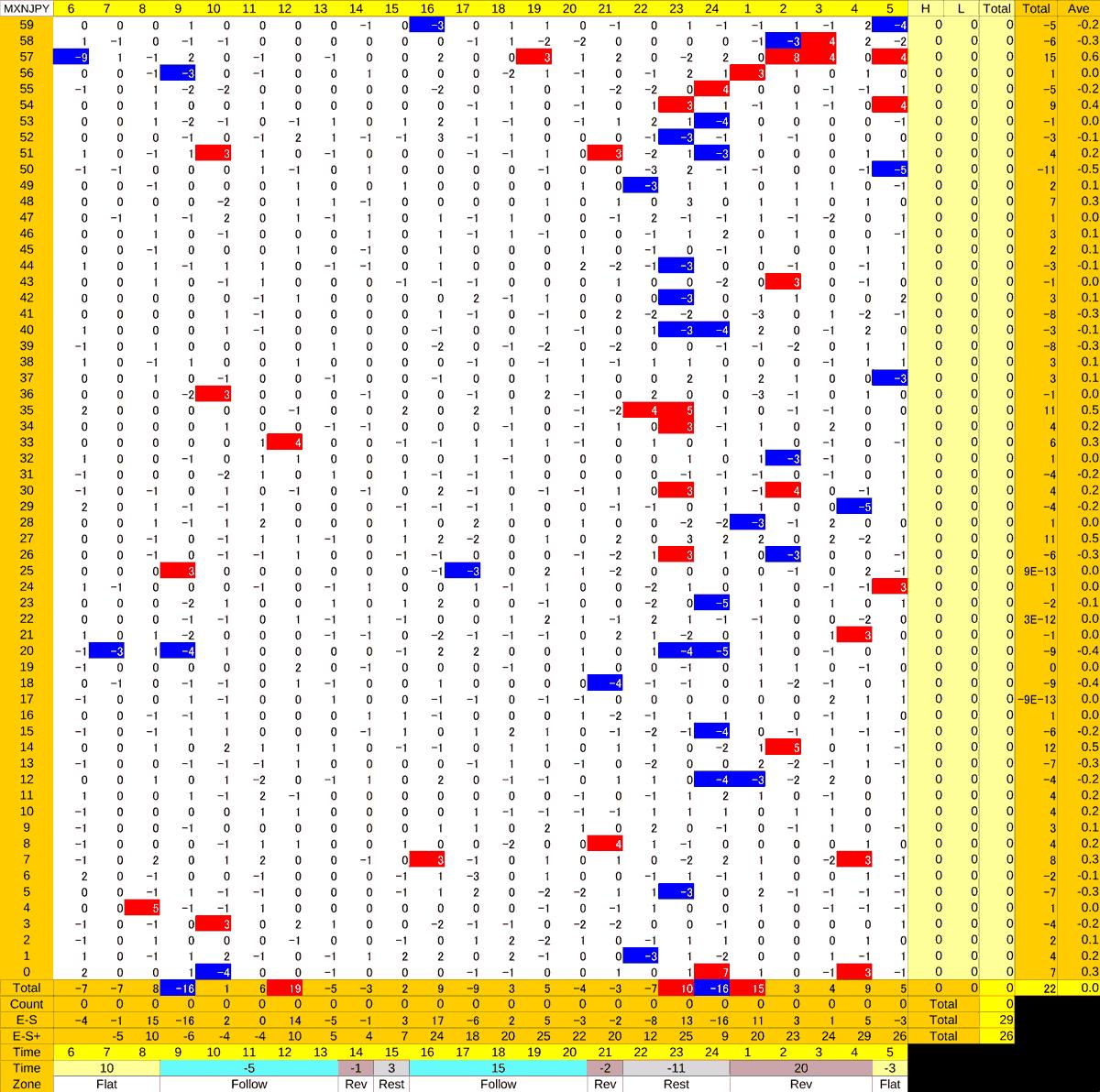 20201223_HS(3)MXNJPY