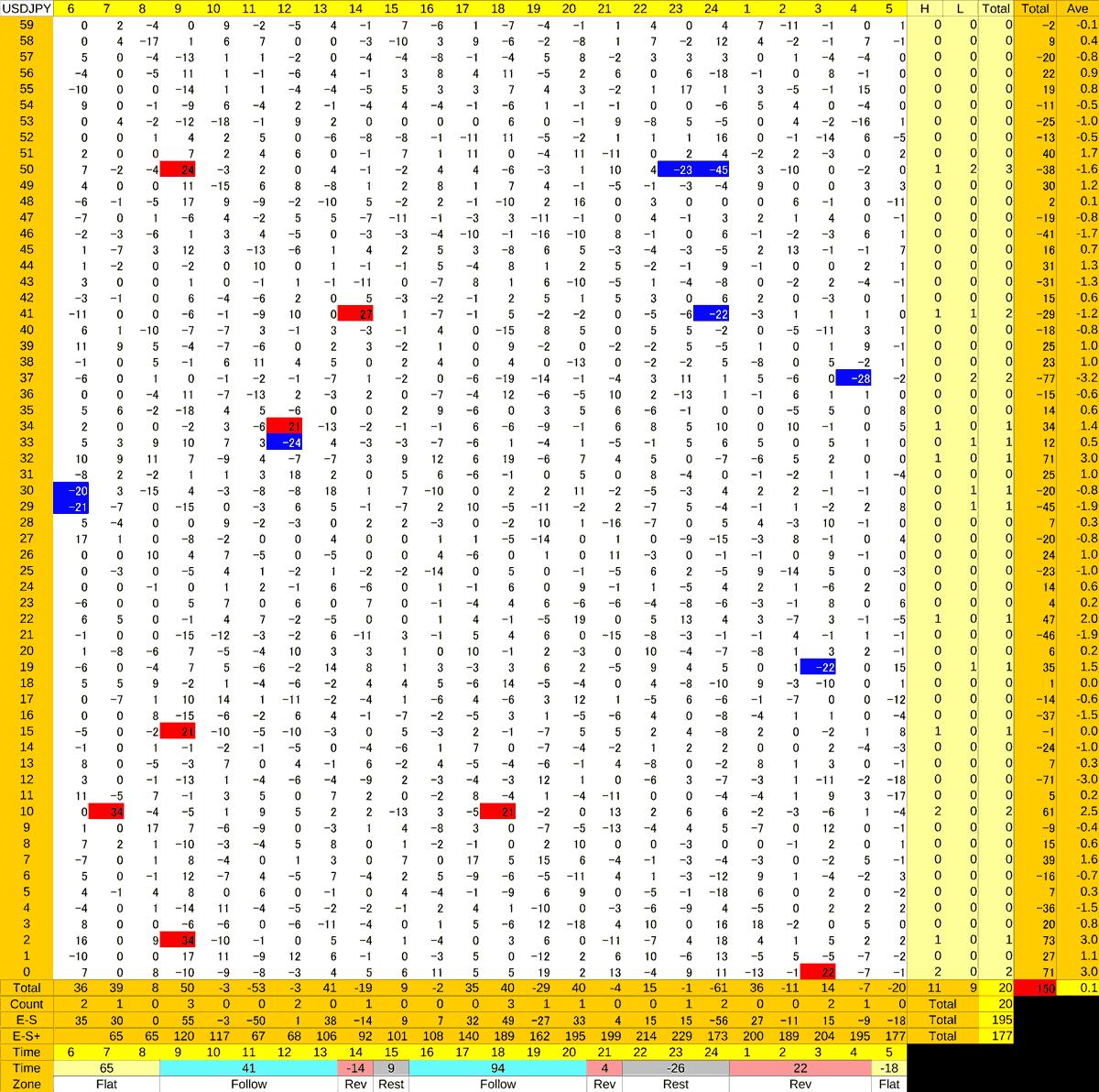 20201224_HS(1)USDJPY