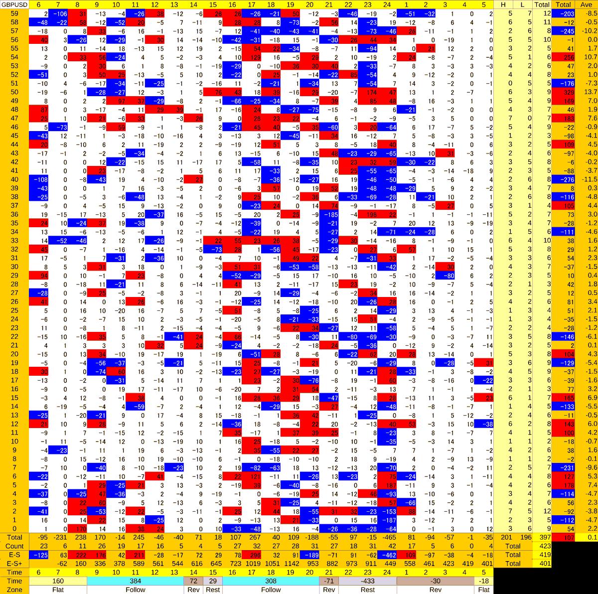 20201224_HS(2)GBPUSD