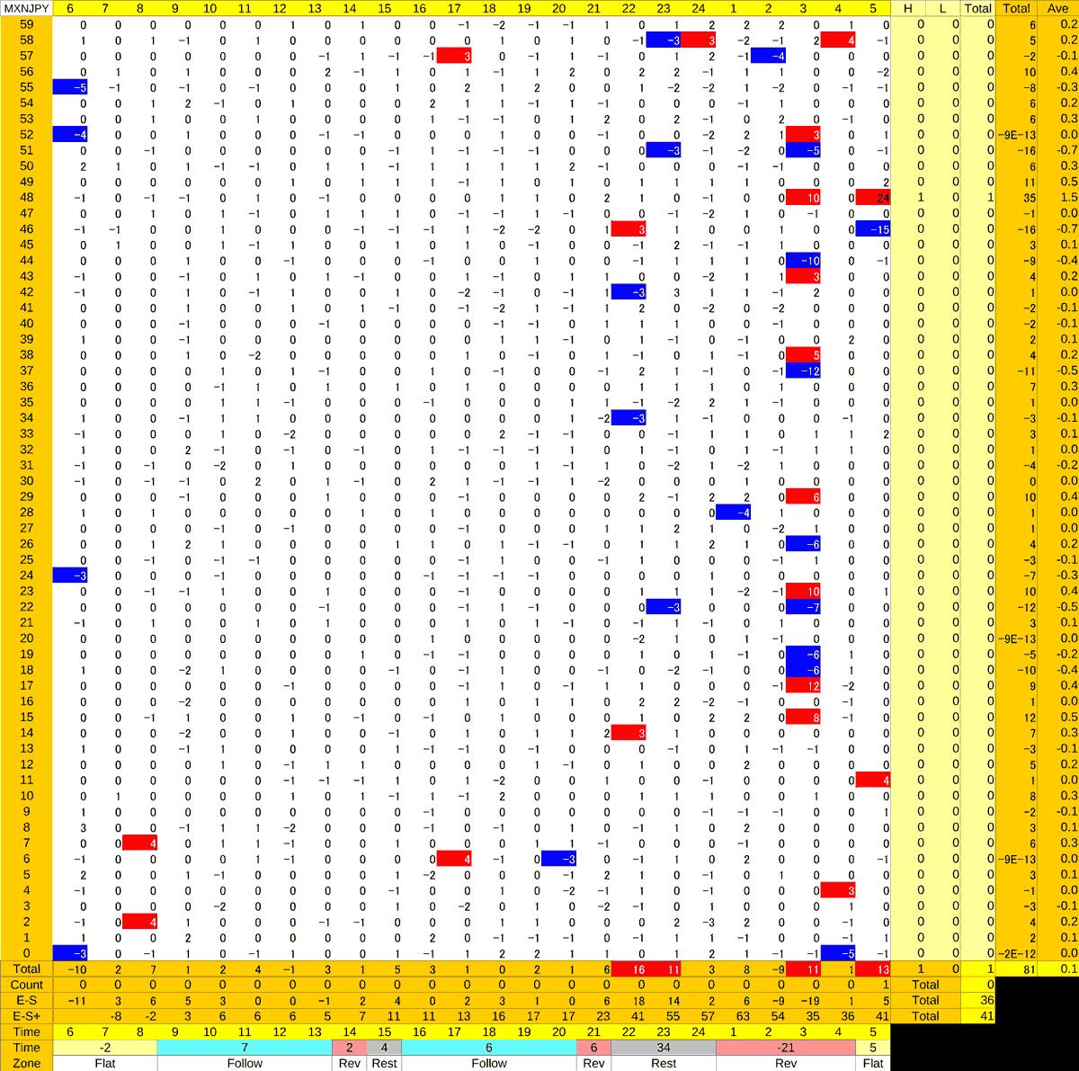 20201224_HS(3)MXNJPY