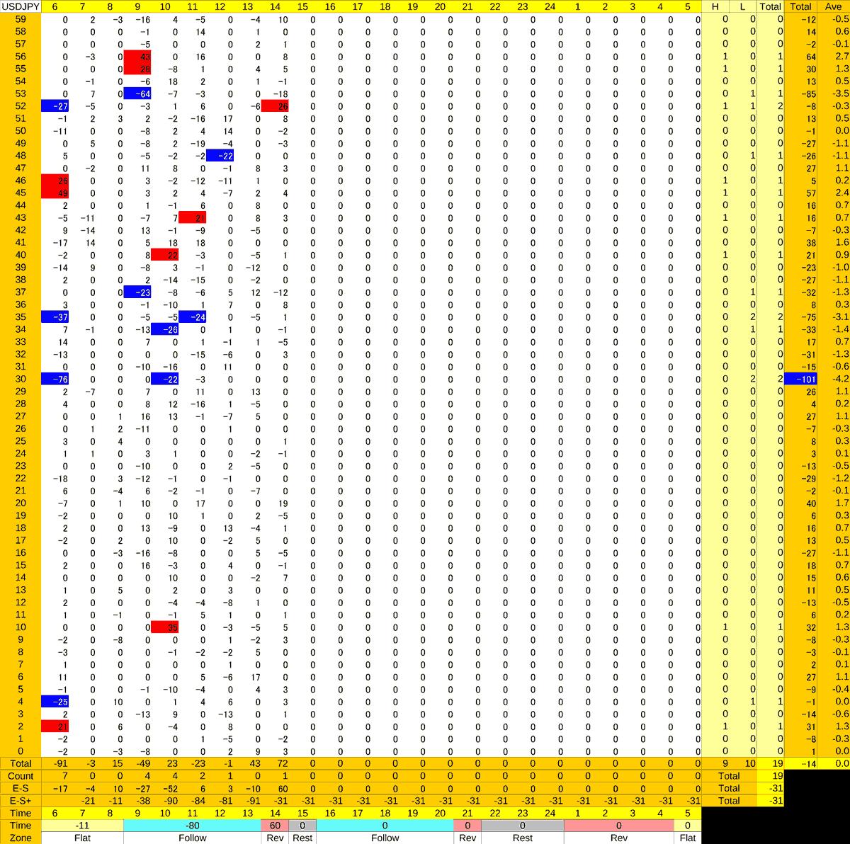 20201225_HS(1)USDJPY