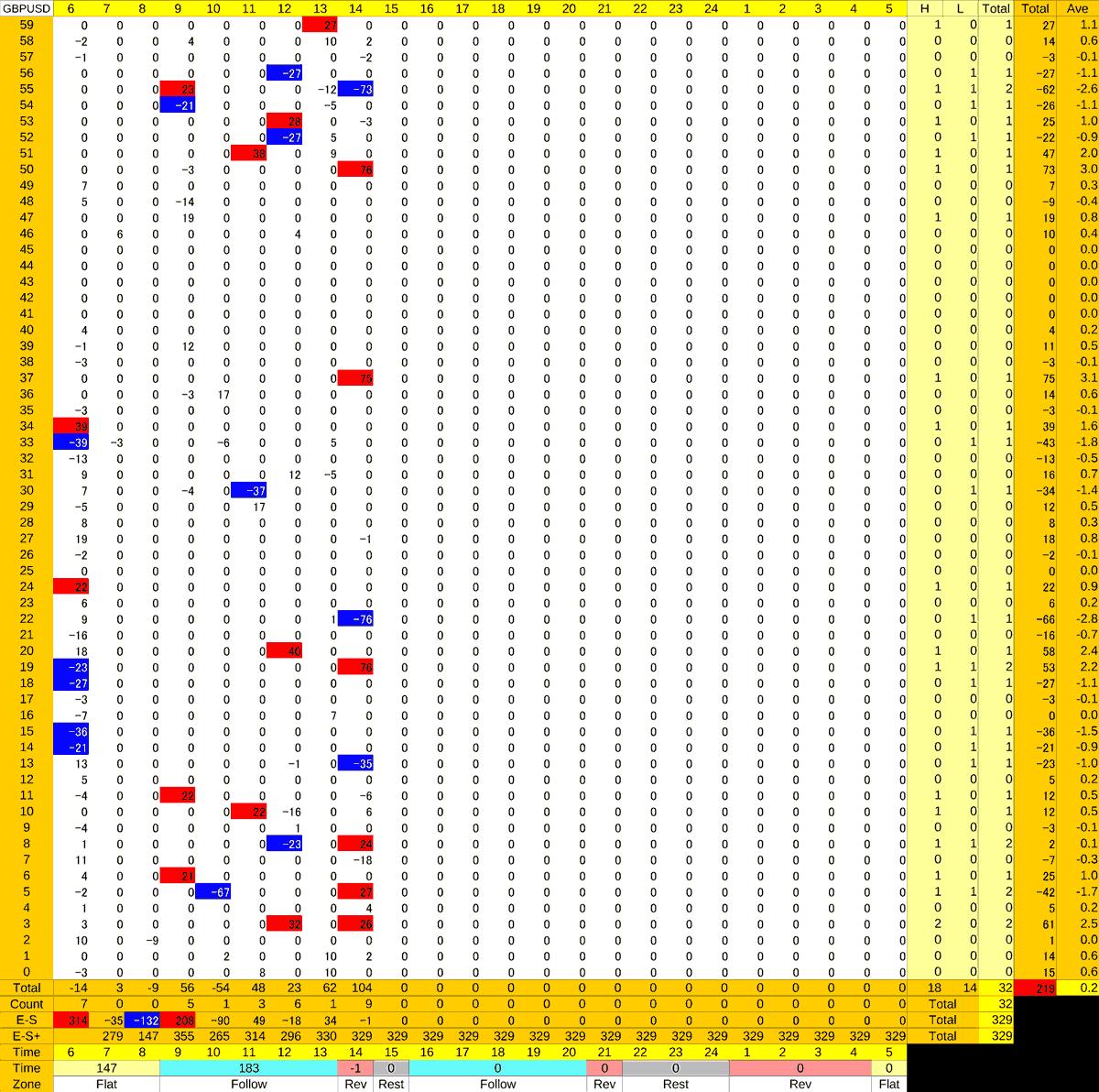 20201225_HS(2)GBPUSD