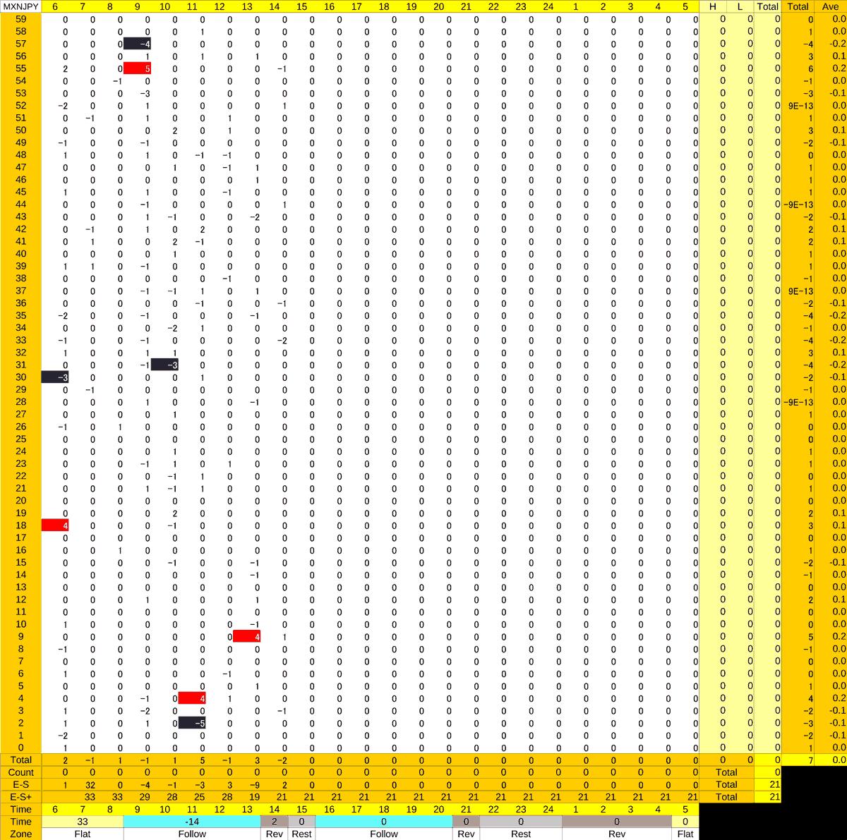 20201225_HS(3)MXNJPY