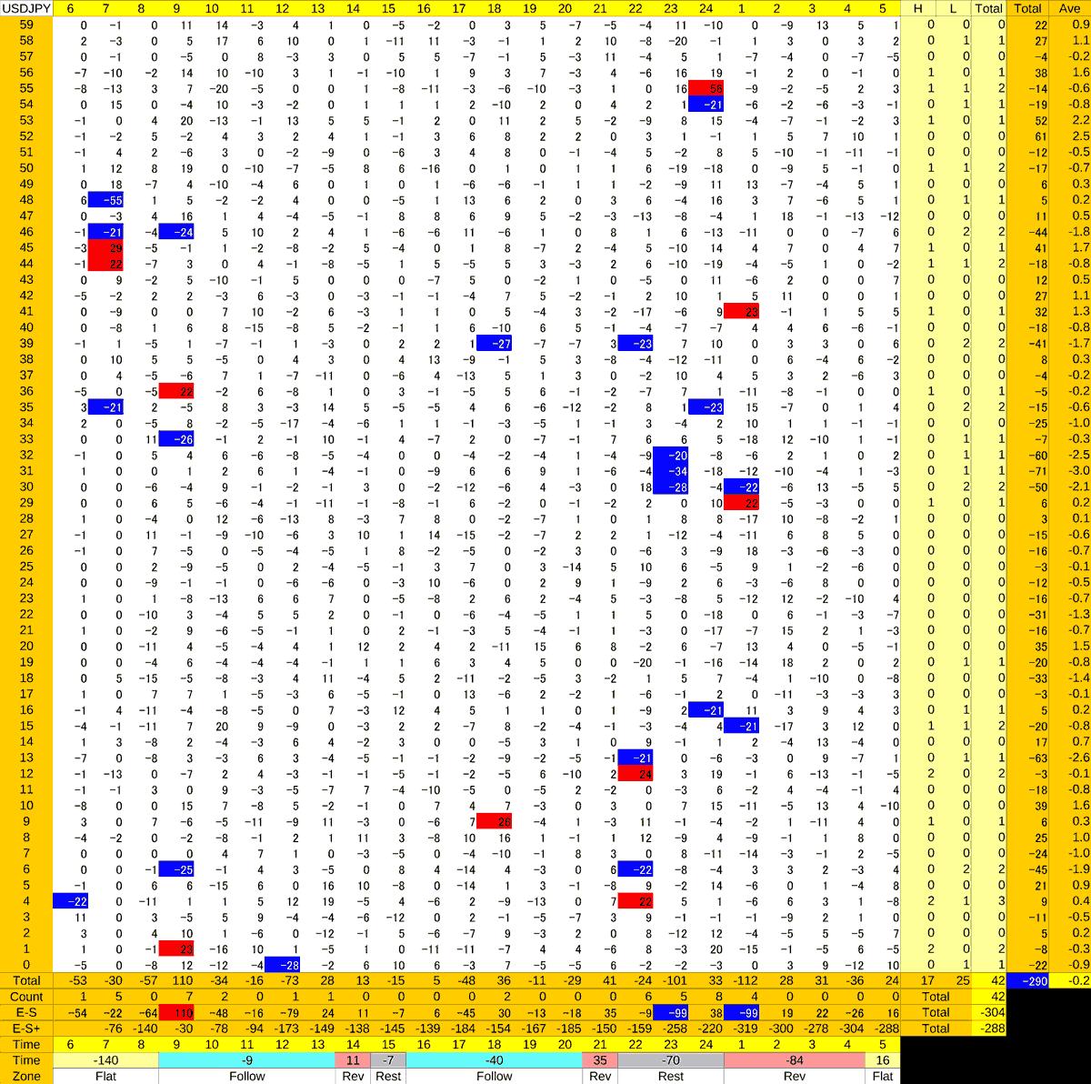 20201229_HS(1)USDJPY