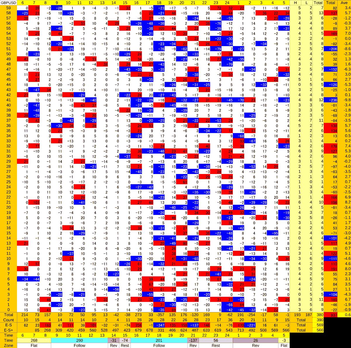 20201229_HS(2)GBPUSD
