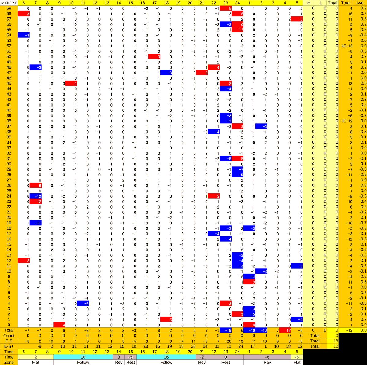 20201229_HS(3)MXNJPY