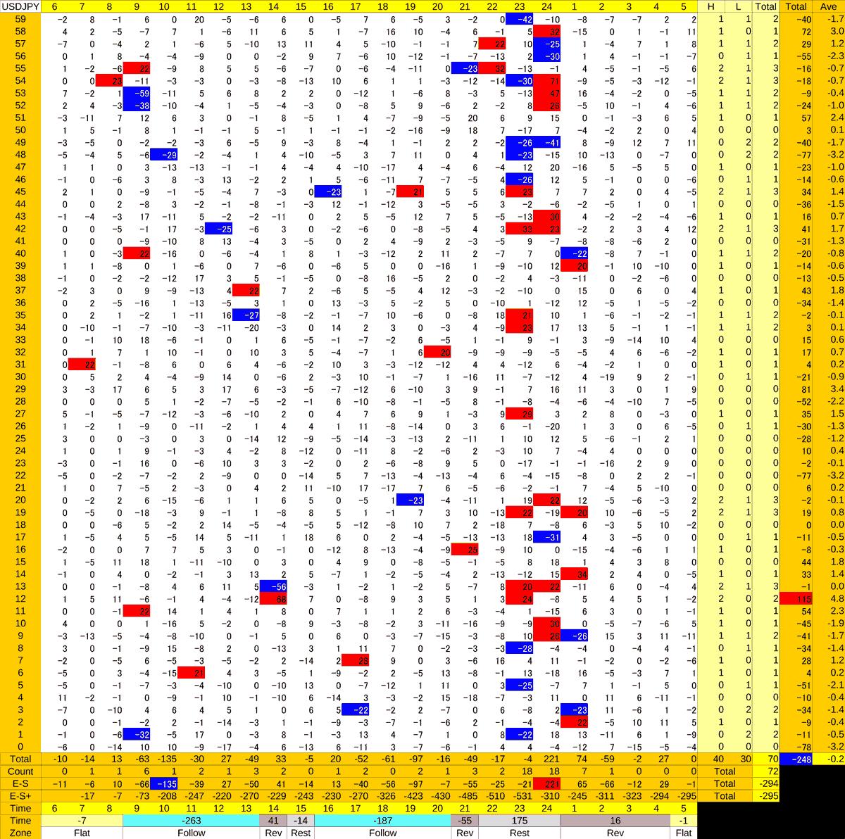 20201230_HS(1)USDJPY