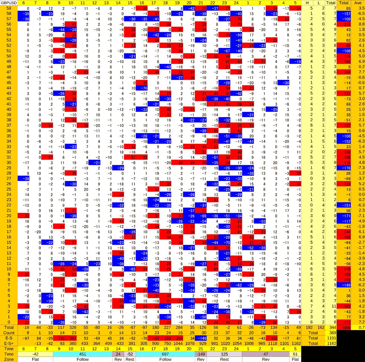 20201230_HS(2)GBPUSD