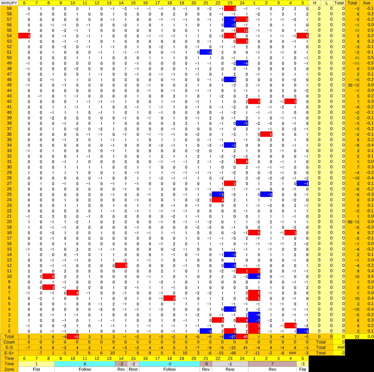 20201230_HS(3)MXNJPY