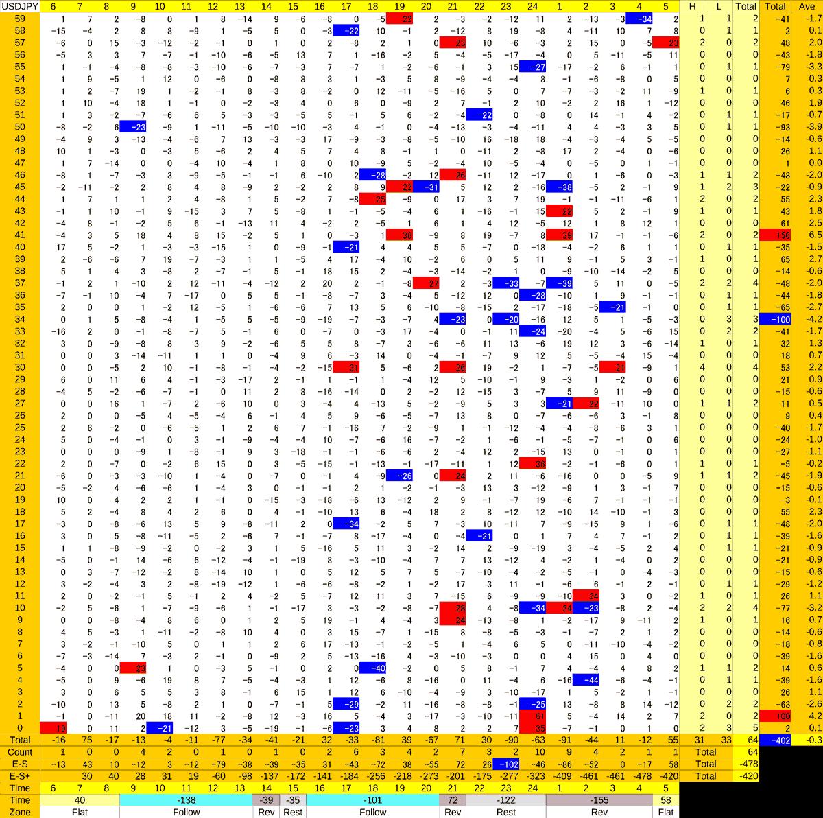 20210105_HS(1)USDJPY