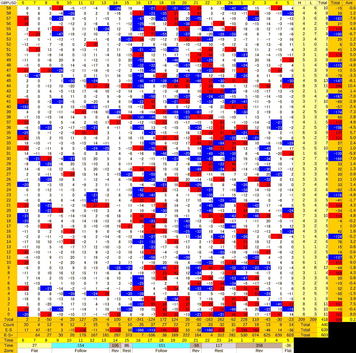 20210105_HS(2)GBPUSD